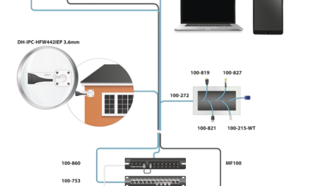 Excel Launches a Residential/SoHo Networking Product Range