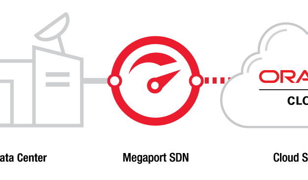 Megaport Enables Dedicated Access to Expanded Oracle Cloud Infrastructure