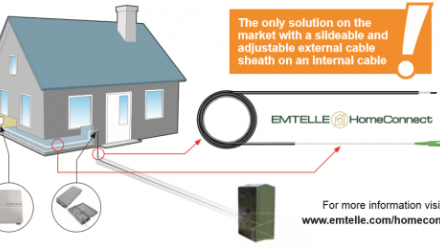 Emtelle launches world's first all-in-one internal-to-external pre-connectorised fibre cabling system